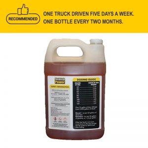 1 gallon best deal